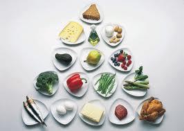 Cum scazi şi cum controlezi nivelul colesterolului