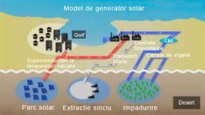Sahara ar putea produce jumatate din necesarul energetic al planetei in 2050
