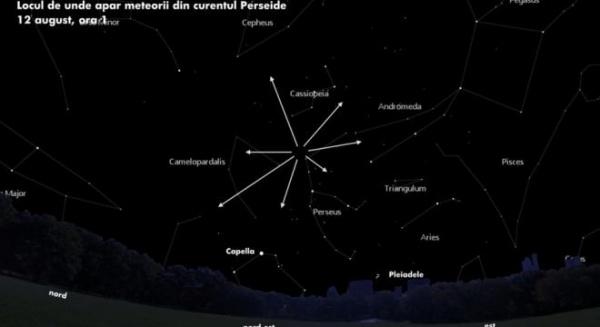 Vom putea vedea cu ochiul liber Perseidele, spectaculosul roi de meteori