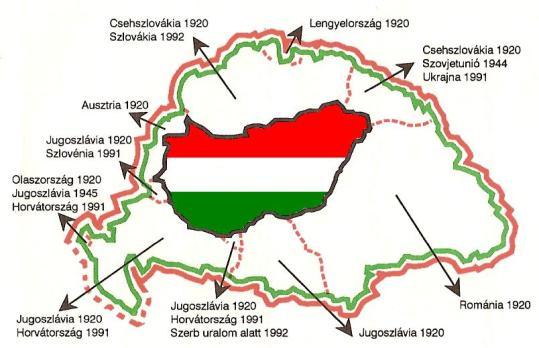 Transilvania, pământ românesc.Relansarea campaniei neorevizioniste ungare pentru revizuirea Tratatului de la Trianon
