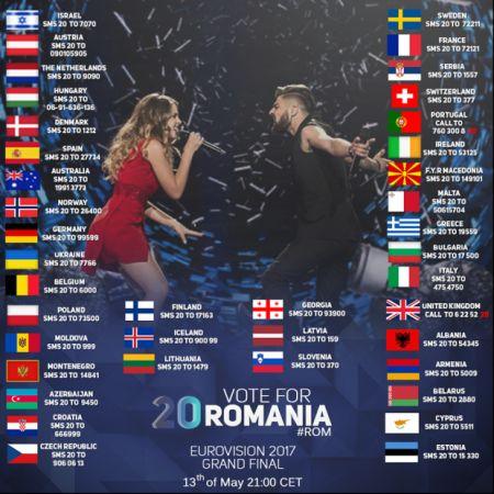 Locul 7 pentru România la Eurovision