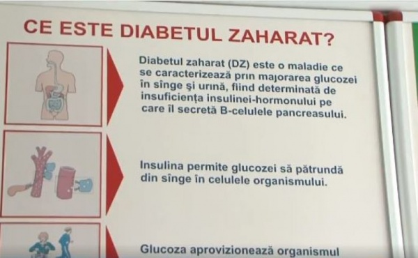 Analize gratuite de Ziua Mondială a Diabetului Zaharat