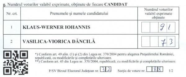 Satul Ianculești reacționează. Vot majoritar pentru Klaus Iohannis