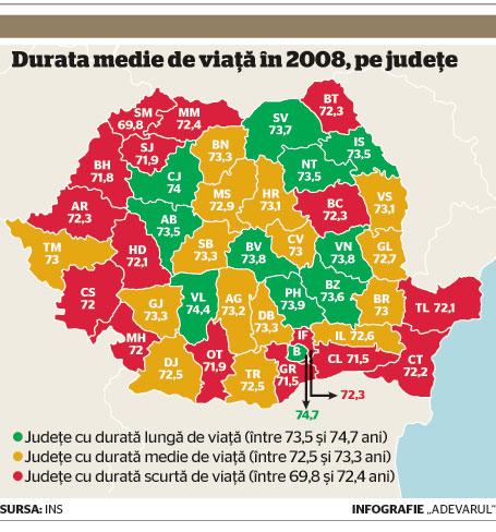 Unde se trăieşte cel mai mult în România