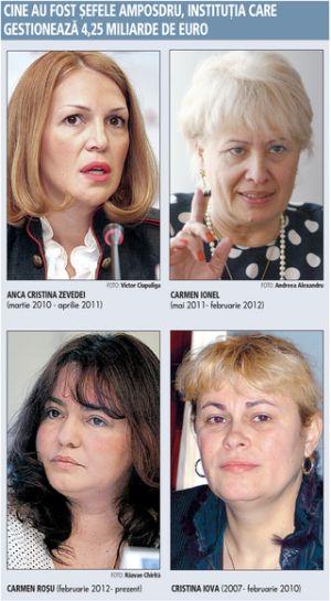 """Opt miniştri şi patru şefi de autorităţi de management trebuie să dea explicaţii privind """"jaful"""" de la POSDRU"""