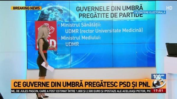 Ce guverne din umbră au pregătit PSD şi PNL