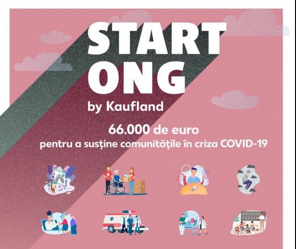 Finanțare rapidă pentru proiecte în lupta cu COVID-19