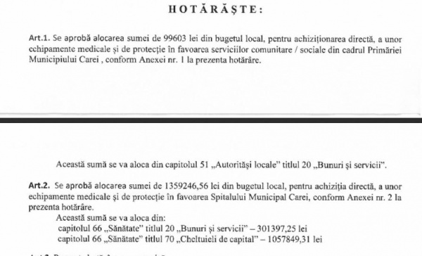 Peste 303 mii euro alocați din bugetul local pentru achiziții de aparatură medicală și consumabile