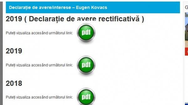 Să mai și râdem de evazionistul Kovacs! Și-a corectat Declarația de Avere după semnalarea Buletin de Carei