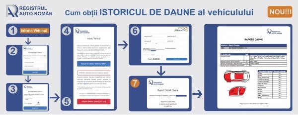 Nou! Registrul Auto Român oferă date despre daunele vehiculelor înmatriculate în România